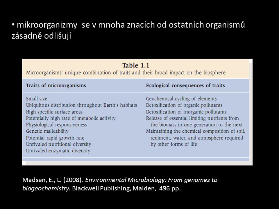 Madsen, E., L. (2008). Environmental Microbiology: From genomes to biogeochemistry.