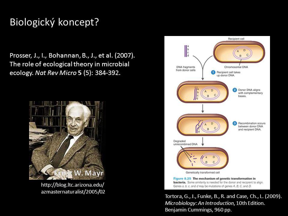 Fylogenetický koncept.Tortoa, G., J., et al. (2009) Spratt, B., G., Staley, J., T.