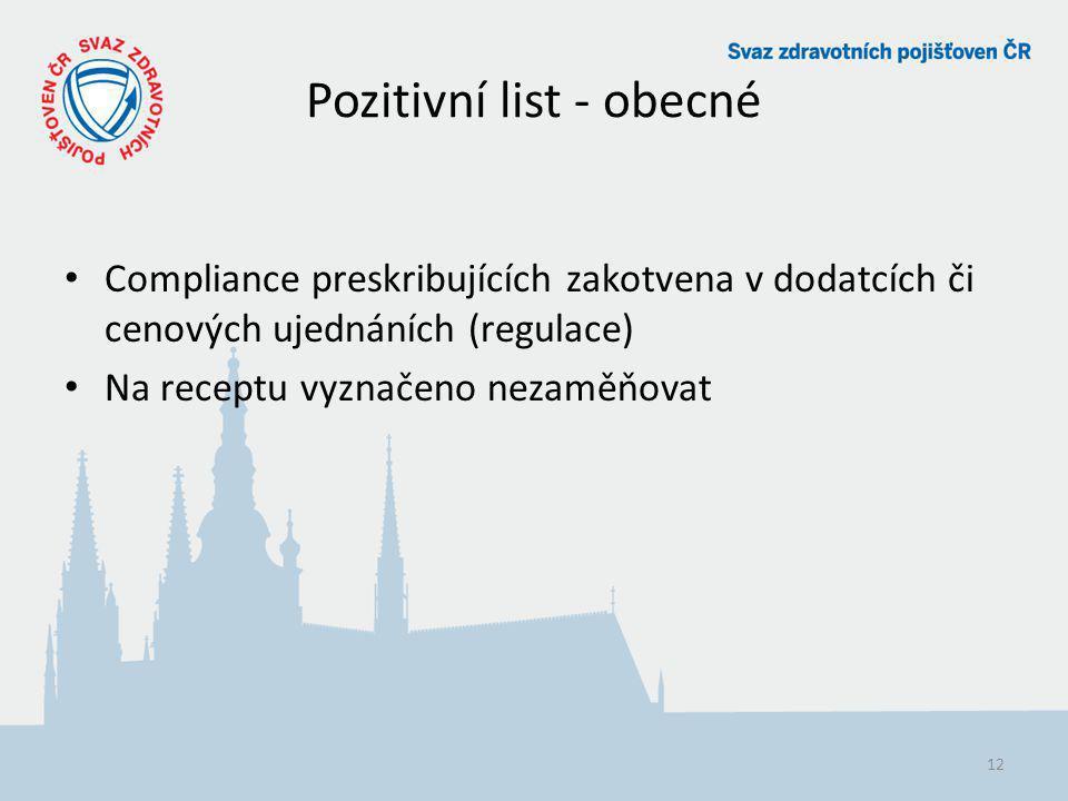 Pozitivní list - obecné Compliance preskribujících zakotvena v dodatcích či cenových ujednáních (regulace) Na receptu vyznačeno nezaměňovat 12