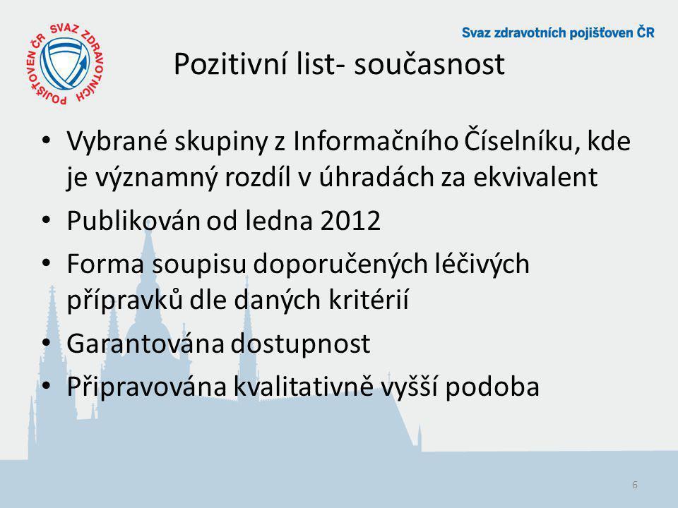 Pozitivní list- současnost Vybrané skupiny z Informačního Číselníku, kde je významný rozdíl v úhradách za ekvivalent Publikován od ledna 2012 Forma so