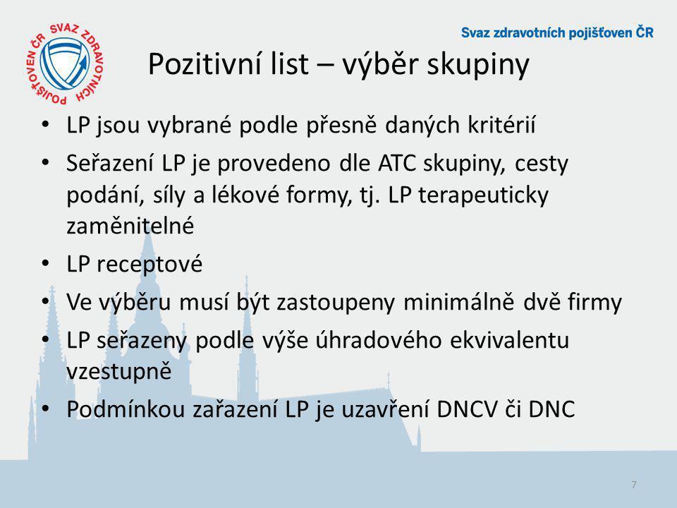 Pozitivní list – výběr skupiny LP jsou vybrané podle přesně daných kritérií Seřazení LP je provedeno dle ATC skupiny, cesty podání, síly a lékové form