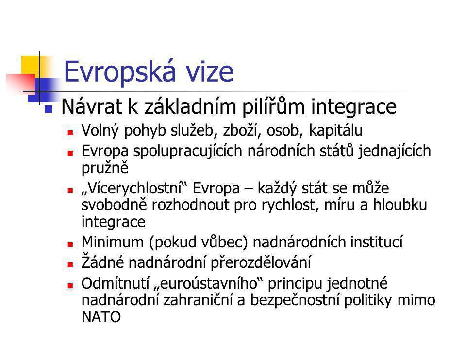"""Evropská vize Návrat k základním pilířům integrace Volný pohyb služeb, zboží, osob, kapitálu Evropa spolupracujících národních států jednajících pružně """"Vícerychlostní Evropa – každý stát se může svobodně rozhodnout pro rychlost, míru a hloubku integrace Minimum (pokud vůbec) nadnárodních institucí Žádné nadnárodní přerozdělování Odmítnutí """"euroústavního principu jednotné nadnárodní zahraniční a bezpečnostní politiky mimo NATO"""