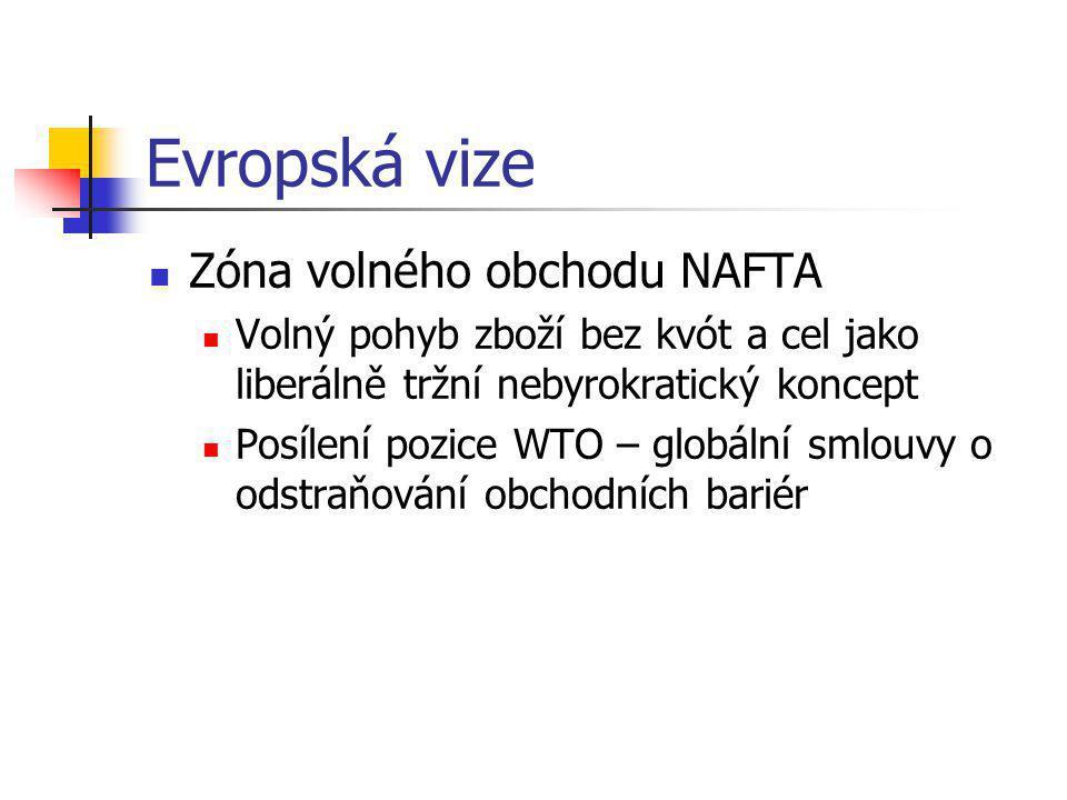 Evropská vize Zóna volného obchodu NAFTA Volný pohyb zboží bez kvót a cel jako liberálně tržní nebyrokratický koncept Posílení pozice WTO – globální smlouvy o odstraňování obchodních bariér