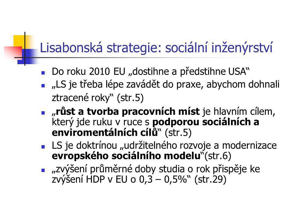 """Lisabonská strategie: sociální inženýrství Do roku 2010 EU """"dostihne a předstihne USA """"LS je třeba lépe zavádět do praxe, abychom dohnali ztracené roky (str.5) """"růst a tvorba pracovních míst je hlavním cílem, který jde ruku v ruce s podporou sociálních a enviromentálních cílů (str.5) LS je doktrínou """"udržitelného rozvoje a modernizace evropského sociálního modelu (str.6) """"zvýšení průměrné doby studia o rok přispěje ke zvýšení HDP v EU o 0,3 – 0,5% (str.29)"""
