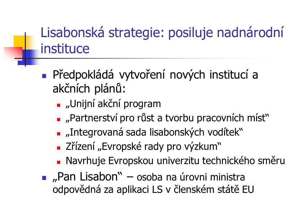 """Lisabonská strategie: posiluje nadnárodní instituce Předpokládá vytvoření nových institucí a akčních plánů: """"Unijní akční program """"Partnerství pro růst a tvorbu pracovních míst """"Integrovaná sada lisabonských vodítek Zřízení """"Evropské rady pro výzkum Navrhuje Evropskou univerzitu technického směru """"Pan Lisabon – osoba na úrovni ministra odpovědná za aplikaci LS v členském státě EU"""
