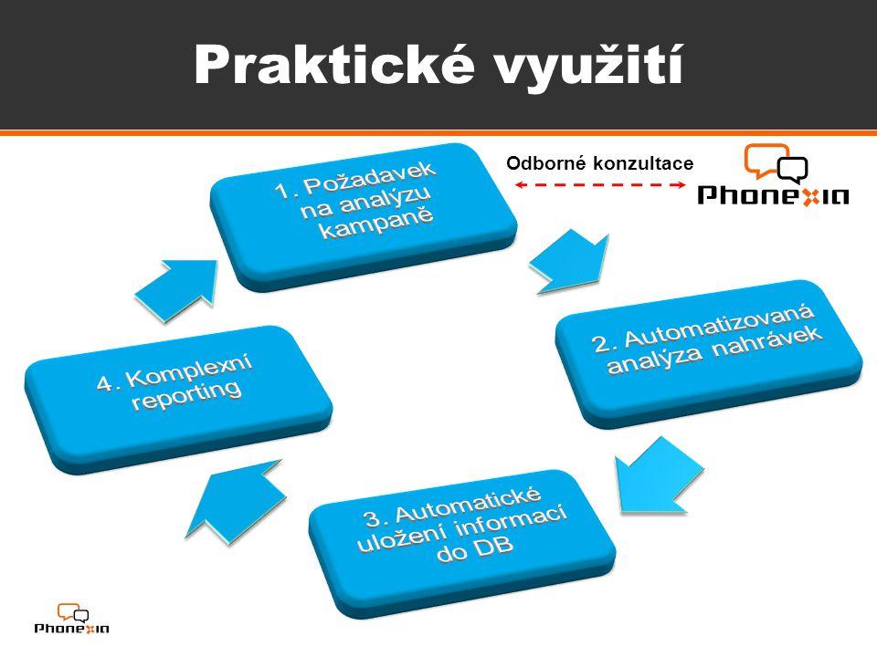 Praktické využití Odborné konzultace