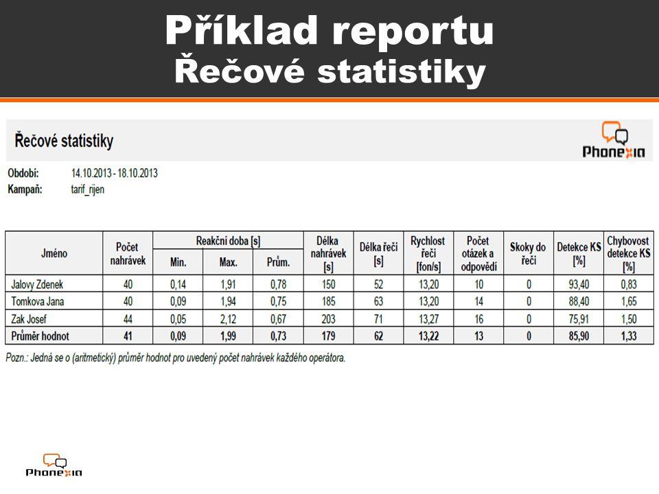 Příklad reportu Řečové statistiky