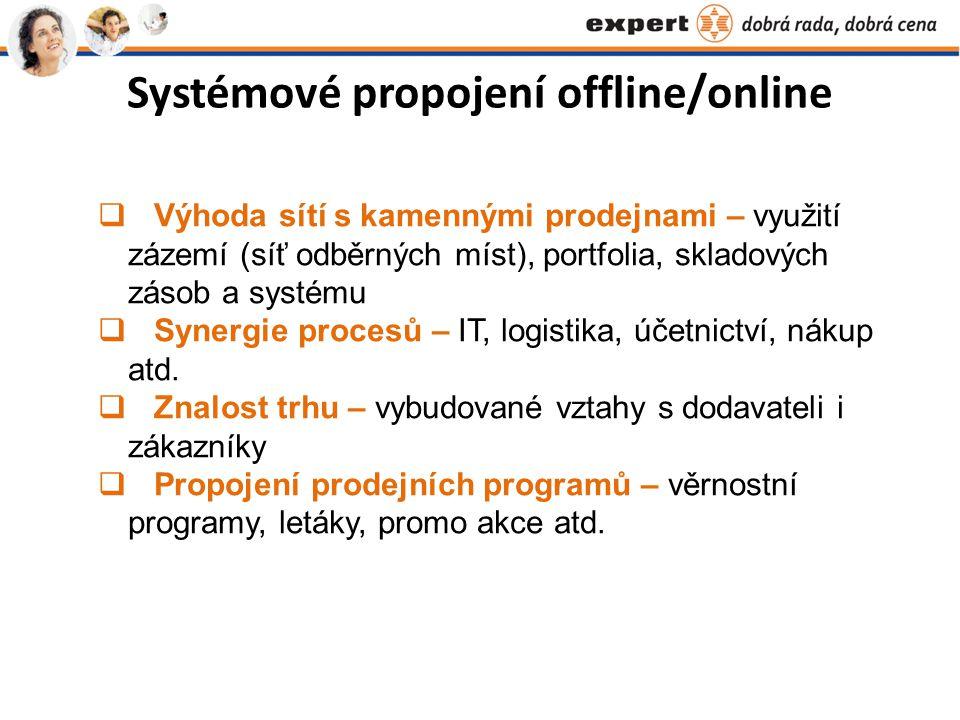 Systémové propojení offline/online  Výhoda sítí s kamennými prodejnami – využití zázemí (síť odběrných míst), portfolia, skladových zásob a systému  Synergie procesů – IT, logistika, účetnictví, nákup atd.