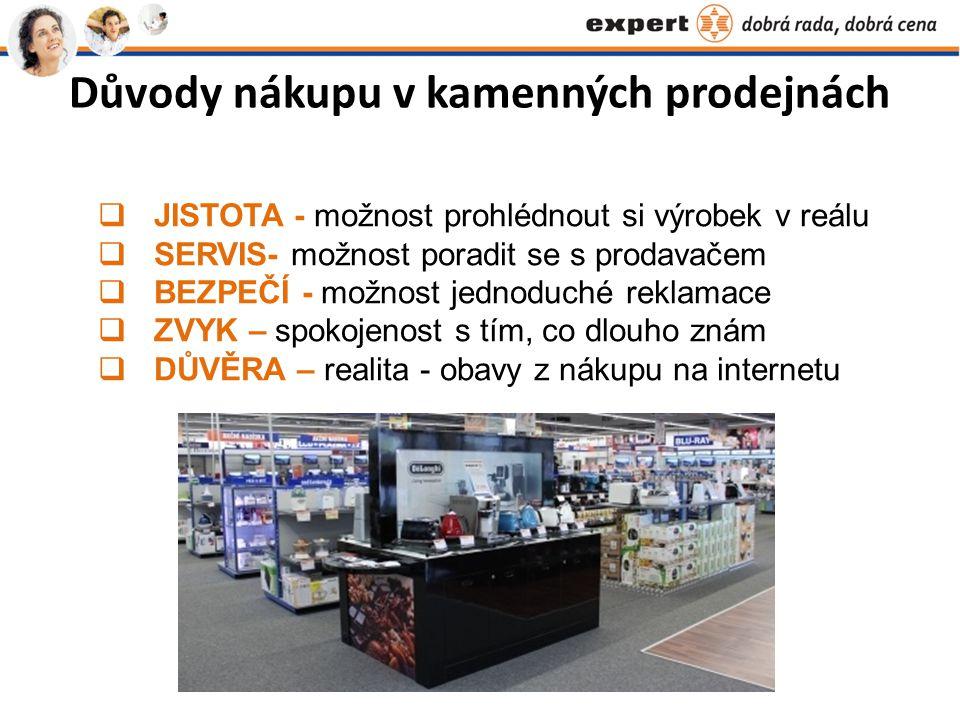 Důvody nákupu v kamenných prodejnách  JISTOTA - možnost prohlédnout si výrobek v reálu  SERVIS- možnost poradit se s prodavačem  BEZPEČÍ - možnost jednoduché reklamace  ZVYK – spokojenost s tím, co dlouho znám  DŮVĚRA – realita - obavy z nákupu na internetu