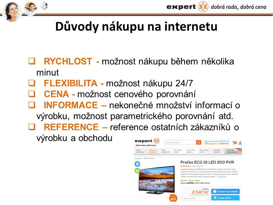 Důvody nákupu na internetu  RYCHLOST - možnost nákupu během několika minut  FLEXIBILITA - možnost nákupu 24/7  CENA - možnost cenového porovnání  INFORMACE – nekonečné množství informací o výrobku, možnost parametrického porovnání atd.