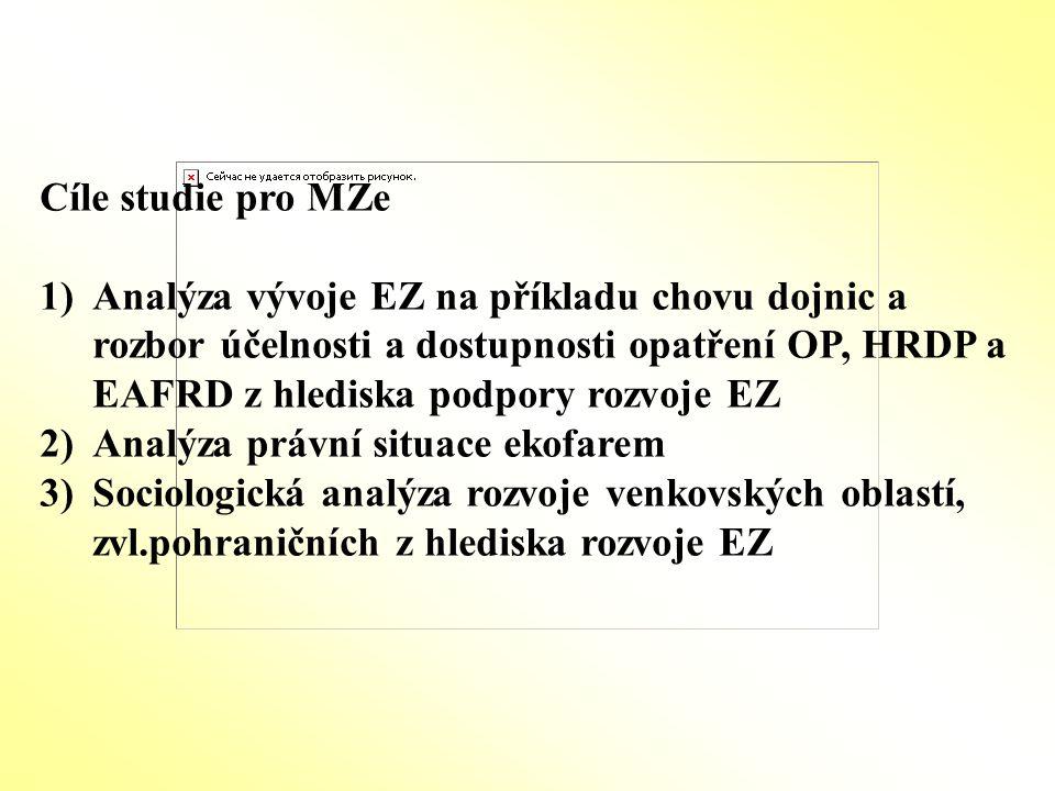 Cíle studie pro MZe 1)Analýza vývoje EZ na příkladu chovu dojnic a rozbor účelnosti a dostupnosti opatření OP, HRDP a EAFRD z hlediska podpory rozvoje