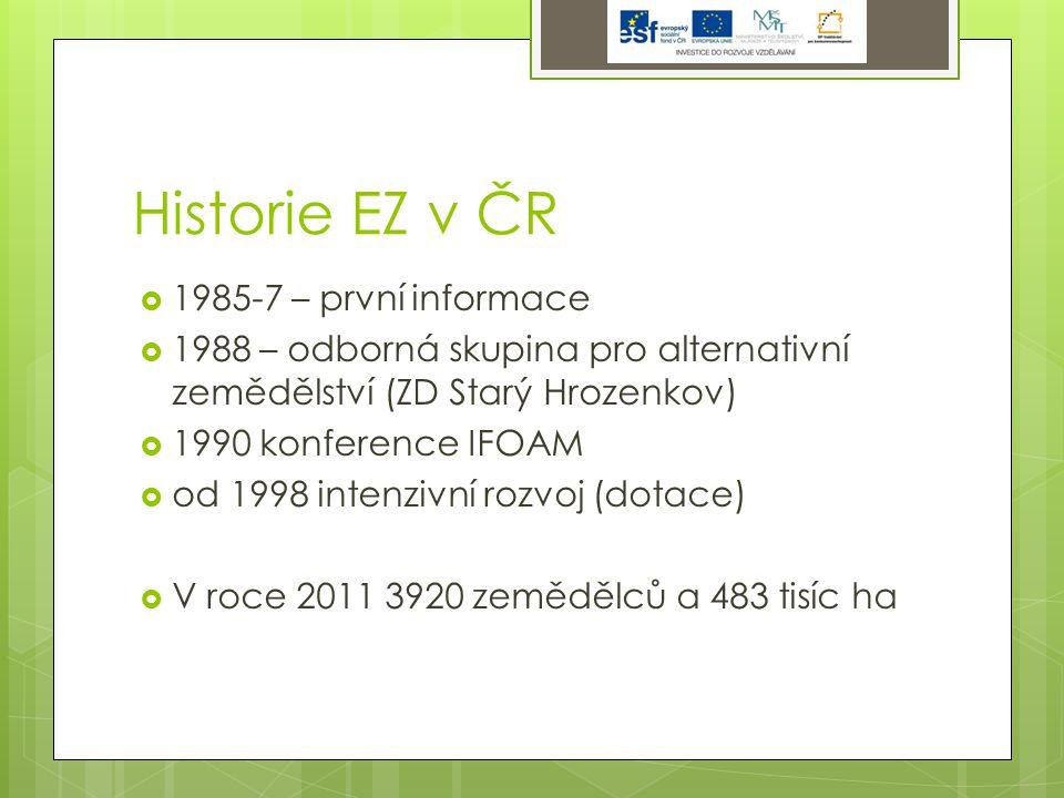 Historie EZ v ČR  1985-7 – první informace  1988 – odborná skupina pro alternativní zemědělství (ZD Starý Hrozenkov)  1990 konference IFOAM  od 1998 intenzivní rozvoj (dotace)  V roce 2011 3920 zemědělců a 483 tisíc ha