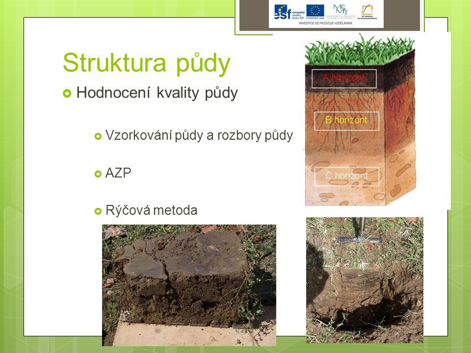 Struktura půdy  Hodnocení kvality půdy  Vzorkování půdy a rozbory půdy  AZP  Rýčová metoda