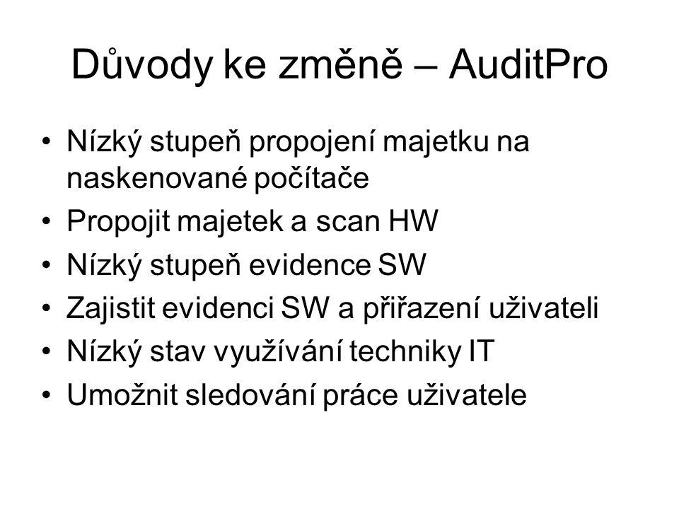 Přínosy AuditPro Pořádek – základní předpoklad rozvoje IT Majetek –Využíváme inventarizaci přes čárový kód pomocí i-paq.