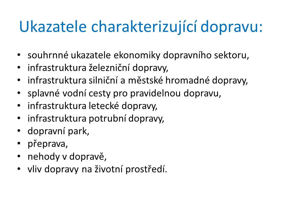 Dopravní politika http://www.mdcr.cz/cs/St rategie/Dopravni_politika/ Dopravni_politika.htm
