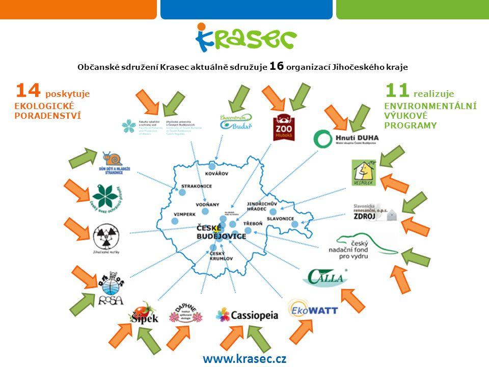 Občanského sdružení Krasec www.krasec.cz 11 realizuje ENVIRONMENTÁLNÍ VÝUKOVÉ PROGRAMY EKOVÝCHOVNÁ CENTRA