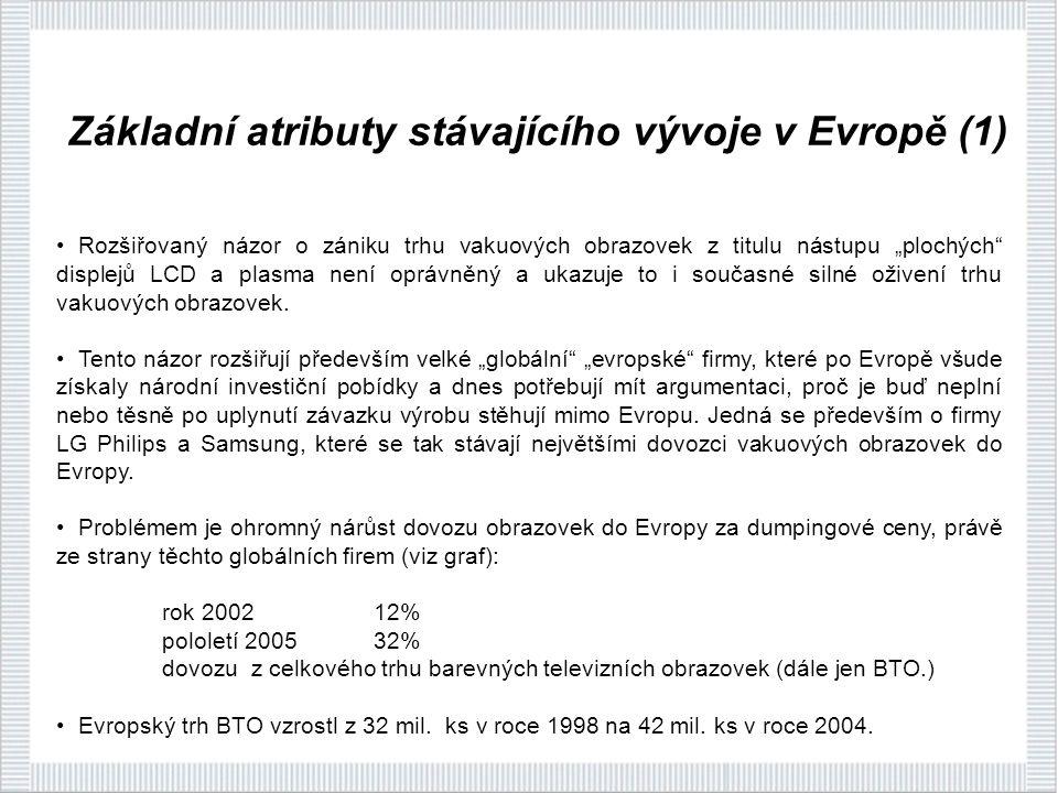 """Základní atributy stávajícího vývoje v Evropě (1) Rozšiřovaný názor o zániku trhu vakuových obrazovek z titulu nástupu """"plochých displejů LCD a plasma není oprávněný a ukazuje to i současné silné oživení trhu vakuových obrazovek."""