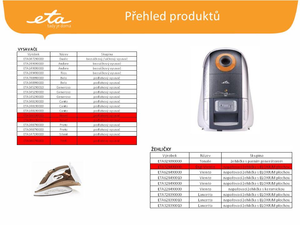 2 Přehled produktů