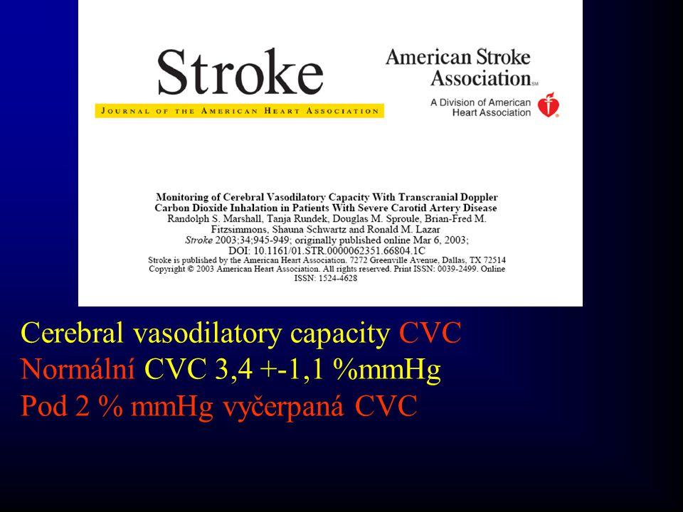 Cerebral vasodilatory capacity CVC Normální CVC 3,4 +-1,1 %mmHg Pod 2 % mmHg vyčerpaná CVC