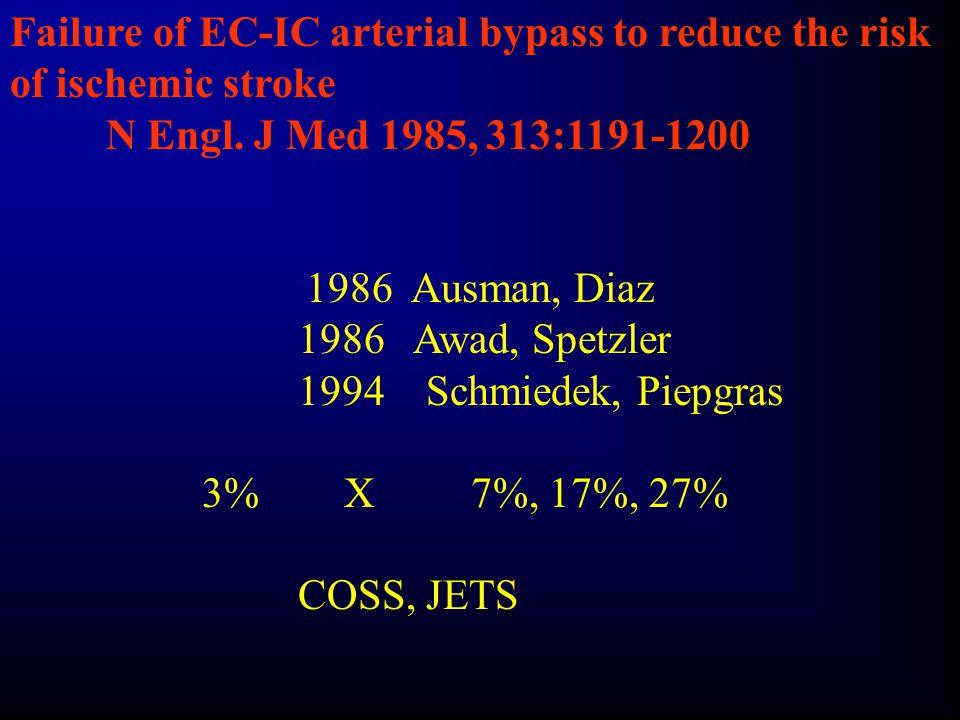 57 EC/ICKomplikace 30 denní mortalita0 neurologická M0 (2.