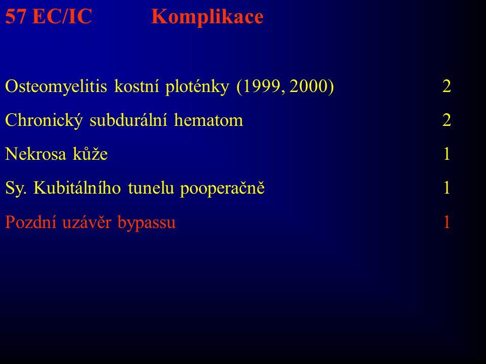 57 EC/ICKomplikace Osteomyelitis kostní ploténky (1999, 2000)2 Chronický subdurální hematom2 Nekrosa kůže1 Sy. Kubitálního tunelu pooperačně1 Pozdní u