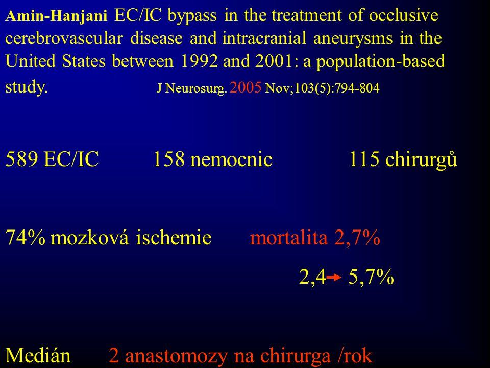 57 EC/IC Další cévní intervence 21% pacientů CEA kontralaterálně7 Plastika ACE ipsilat1 Koronární stent (14.den)1 CABG (měsíc)2 Stent a.