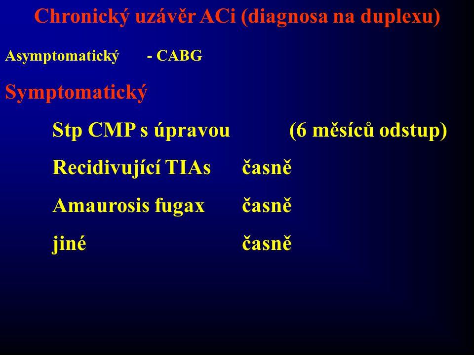 Chronický uzávěr ACi (diagnosa na duplexu) Asymptomatický - CABG Symptomatický Stp CMP s úpravou (6 měsíců odstup) Recidivující TIAsčasně Amaurosis fu