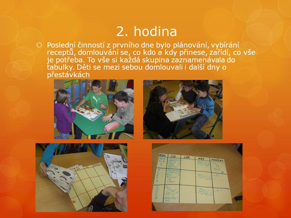 HODNOCENÍ PRACÍ  Po vyslechnutí prezentace práce žáků přišla řada na hodnocení.