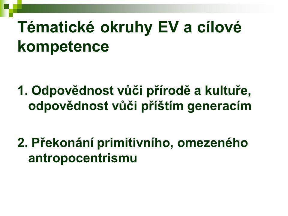 Tématické okruhy EV a cílové kompetence 1.