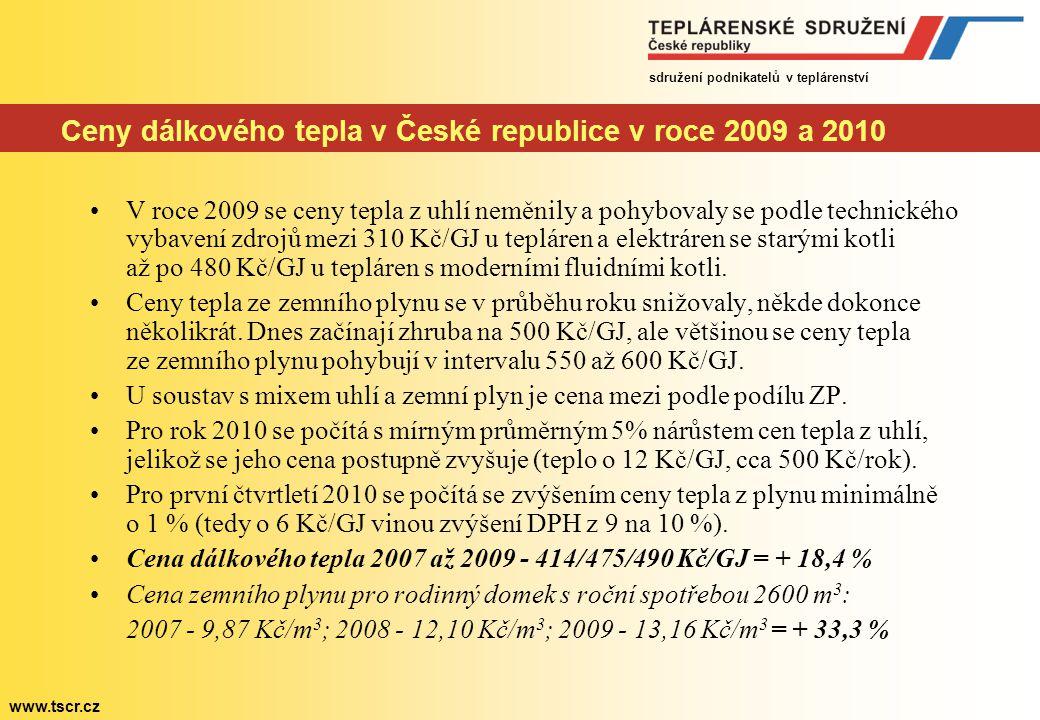 sdružení podnikatelů v teplárenství www.tscr.cz Podíly jednotlivých úrovní předání tepla v roce 2009