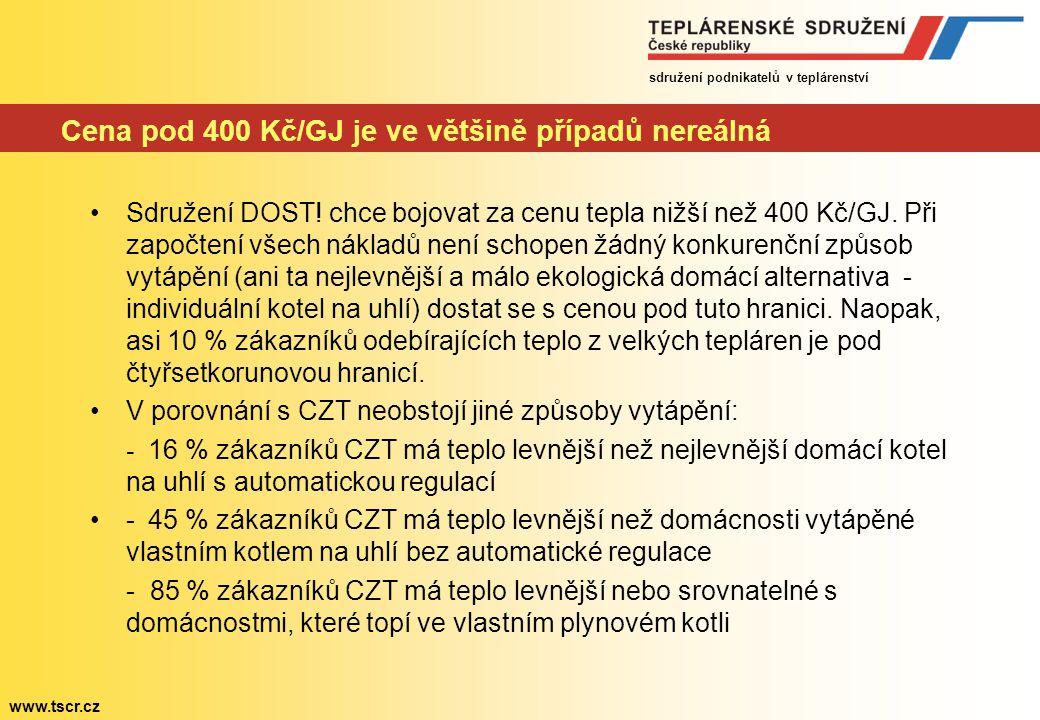 sdružení podnikatelů v teplárenství www.tscr.cz Cena tepla a roční náklady podle paliv a zdrojů při spotřebě 30 GJ
