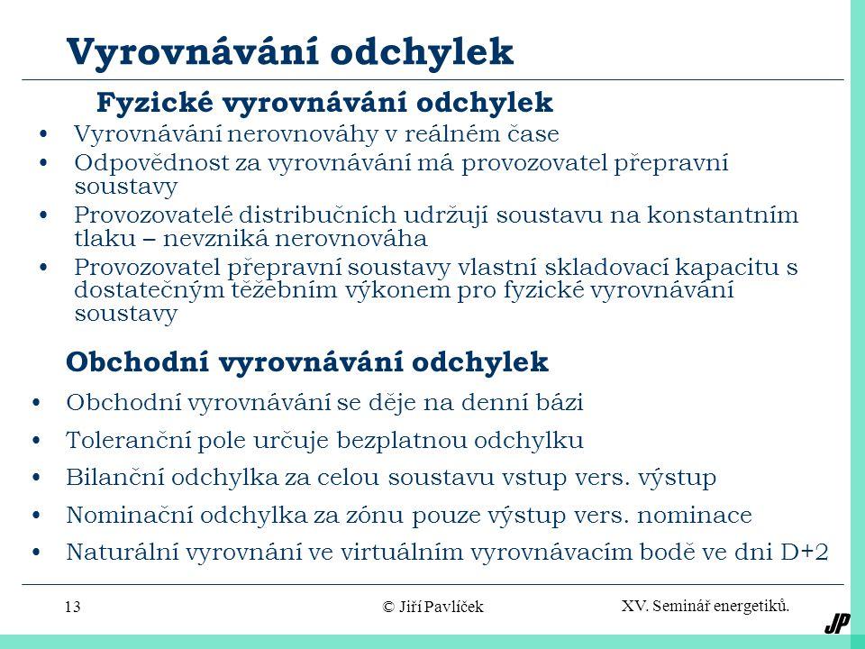 JP XV. Seminář energetiků. © Jiří Pavlíček12 Alokační principy na hraničních bodech Možnosti 1.
