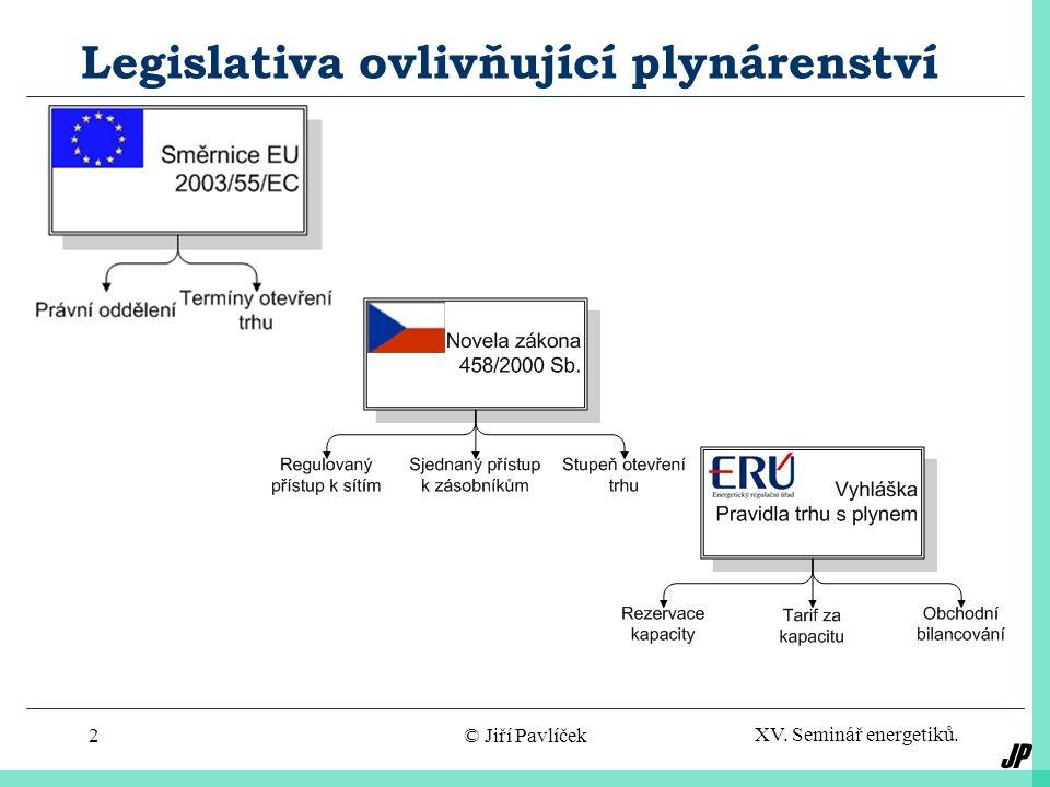 JP XV. Seminář energetiků.