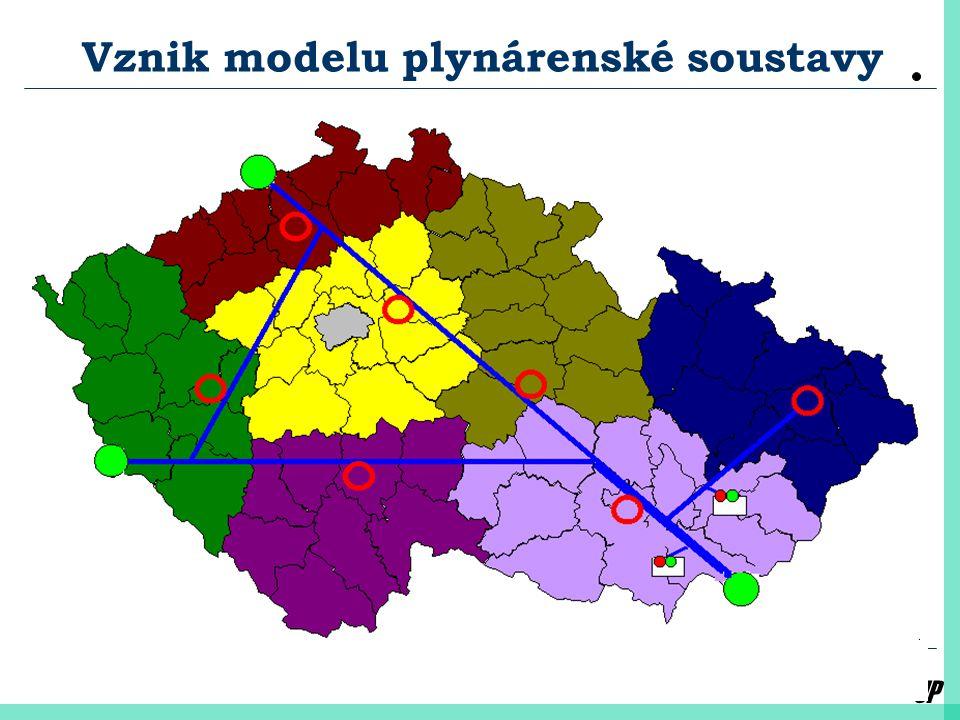 JP XV. Seminář energetiků. © Jiří Pavlíček6 Vznik modelu plynárenské soustavy