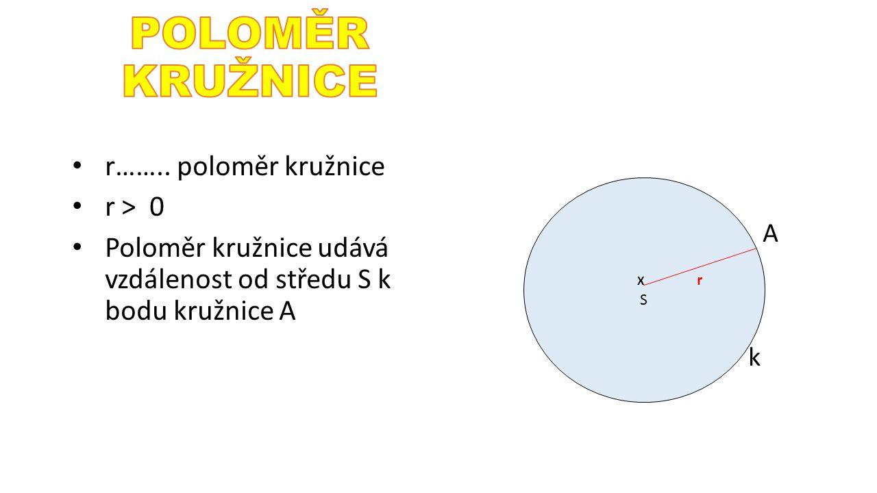 A k r…….. poloměr kružnice r ˃ 0 Poloměr kružnice udává vzdálenost od středu S k bodu kružnice A X r S