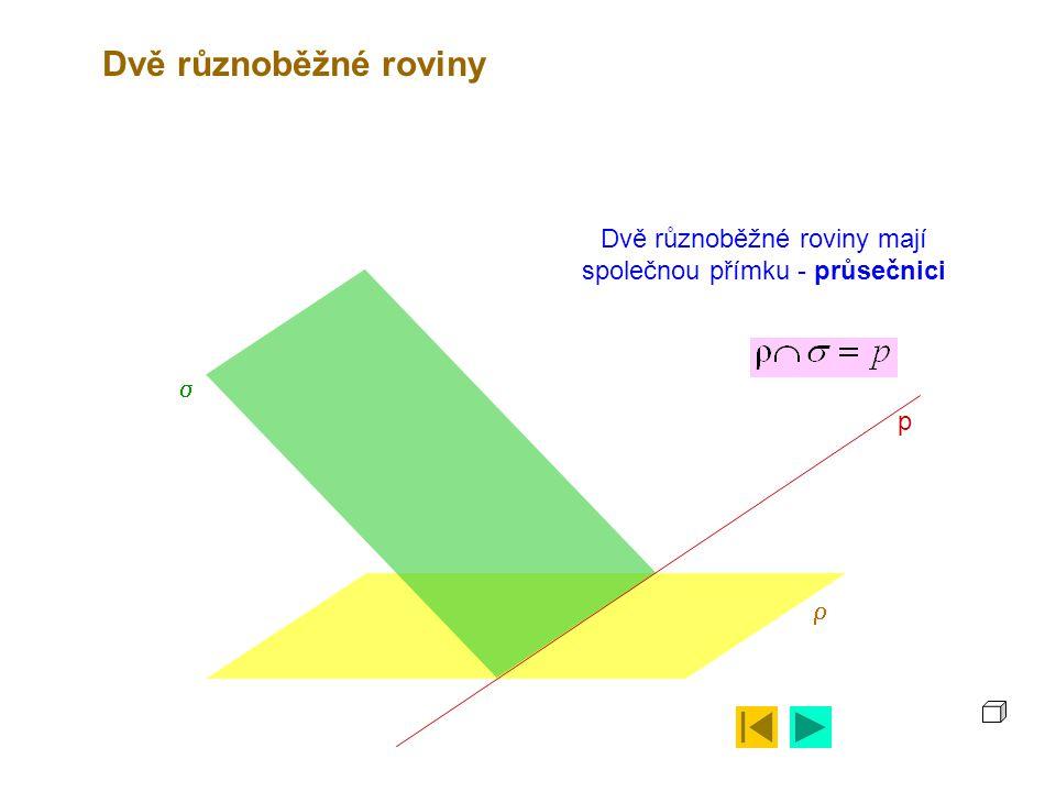    p 5. možnost: Každé dvě roviny navzájem různoběžné; jedna společná průsečnice