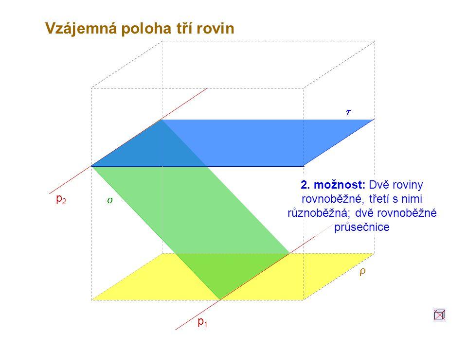    p1p1 p2p2 2. možnost: Dvě roviny rovnoběžné, třetí s nimi různoběžná; dvě rovnoběžné průsečnice