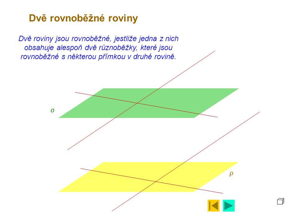 Dvě rovnoběžné roviny  Dvě roviny jsou rovnoběžné, jestliže jedna z nich obsahuje alespoň dvě různoběžky, které jsou rovnoběžné s některou přímkou v