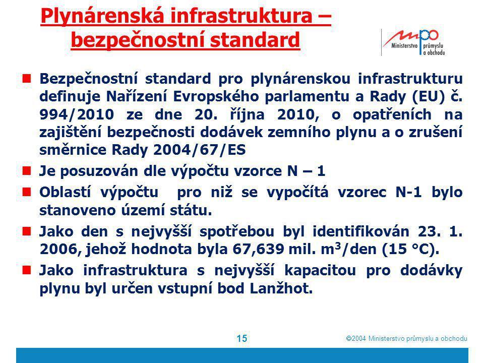  2004  Ministerstvo průmyslu a obchodu Plynárenská infrastruktura – bezpečnostní standard Bezpečnostní standard pro plynárenskou infrastrukturu def