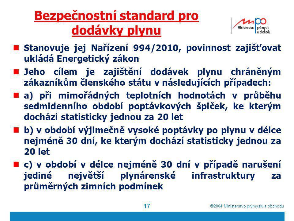  2004  Ministerstvo průmyslu a obchodu Bezpečnostní standard pro dodávky plynu Stanovuje jej Nařízení 994/2010, povinnost zajišťovat ukládá Energet
