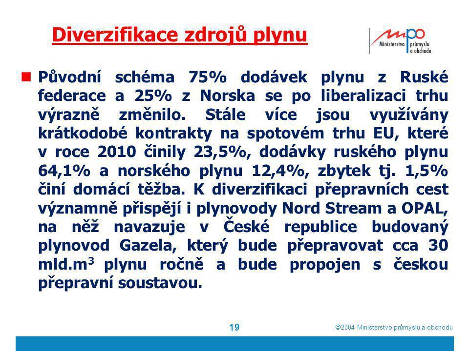  2004  Ministerstvo průmyslu a obchodu Diverzifikace zdrojů plynu Původní schéma 75% dodávek plynu z Ruské federace a 25% z Norska se po liberaliza