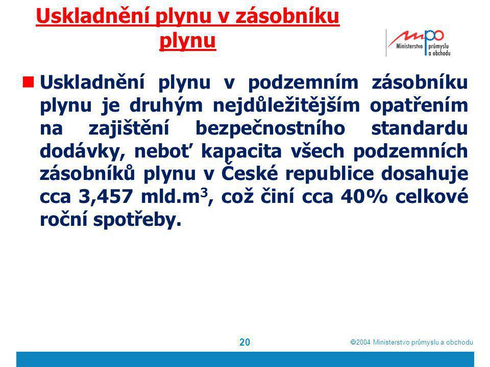  2004  Ministerstvo průmyslu a obchodu Uskladnění plynu v zásobníku plynu Uskladnění plynu v podzemním zásobníku plynu je druhým nejdůležitějším op