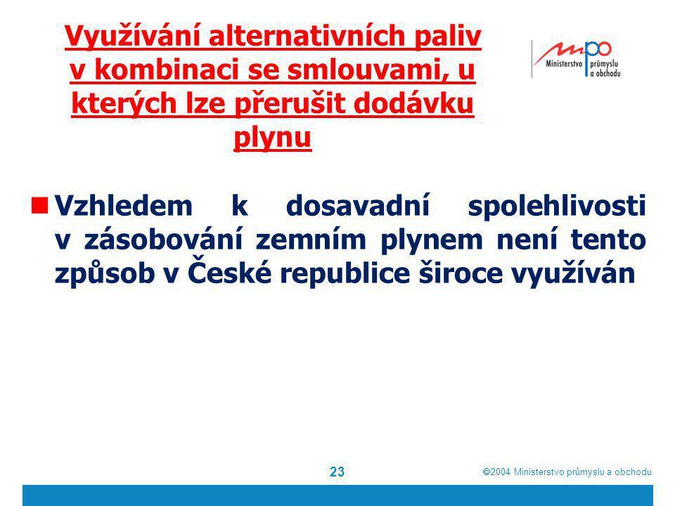  2004  Ministerstvo průmyslu a obchodu Využívání alternativních paliv v kombinaci se smlouvami, u kterých lze přerušit dodávku plynu Vzhledem k dos