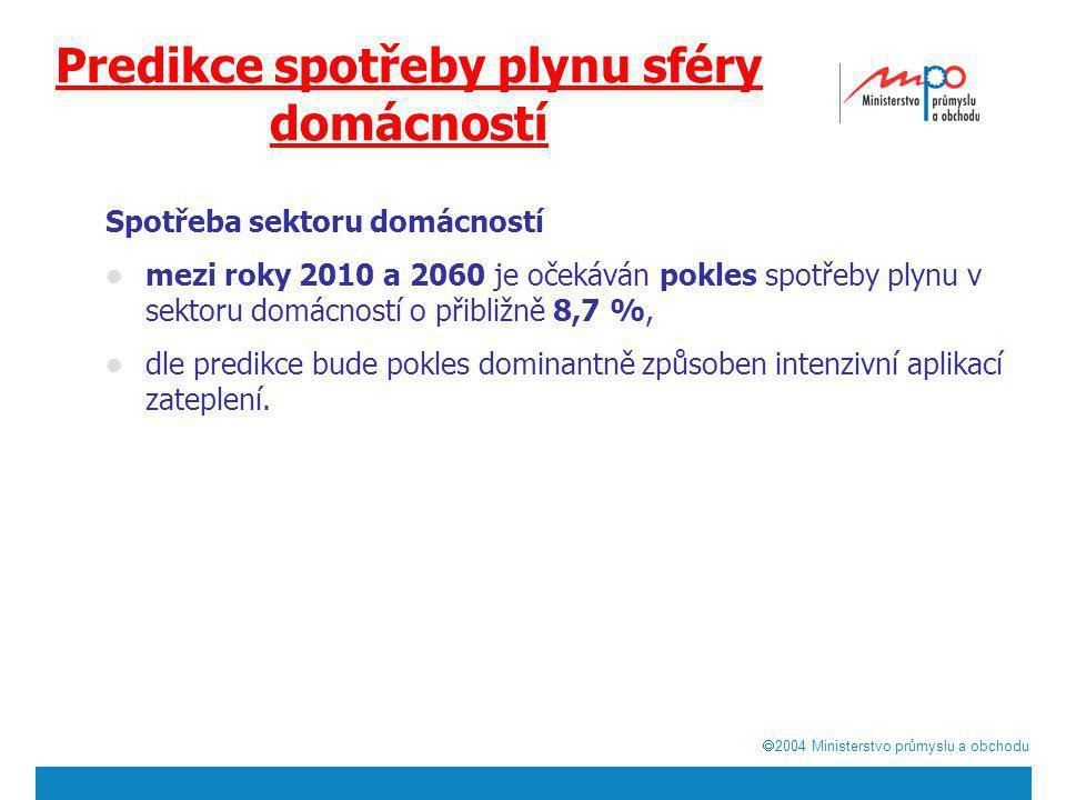  2004  Ministerstvo průmyslu a obchodu Bezpečnost - shrnutí Česká republika má zajištěn bezpečnostní standard infrastruktury na velmi vysoké úrovni U bezpečnostního standardu pro dodávky plynu je nutné jej přesně definovat a detailně prokazovat Přijetím uvedených návrhů a jejich realizací v praxi dojde k zajištění rovných podmínek všech obchodníků s plynem s reálnému zvýšení bezpečnosti dodávek plynu všem chráněným zákazníkům 27