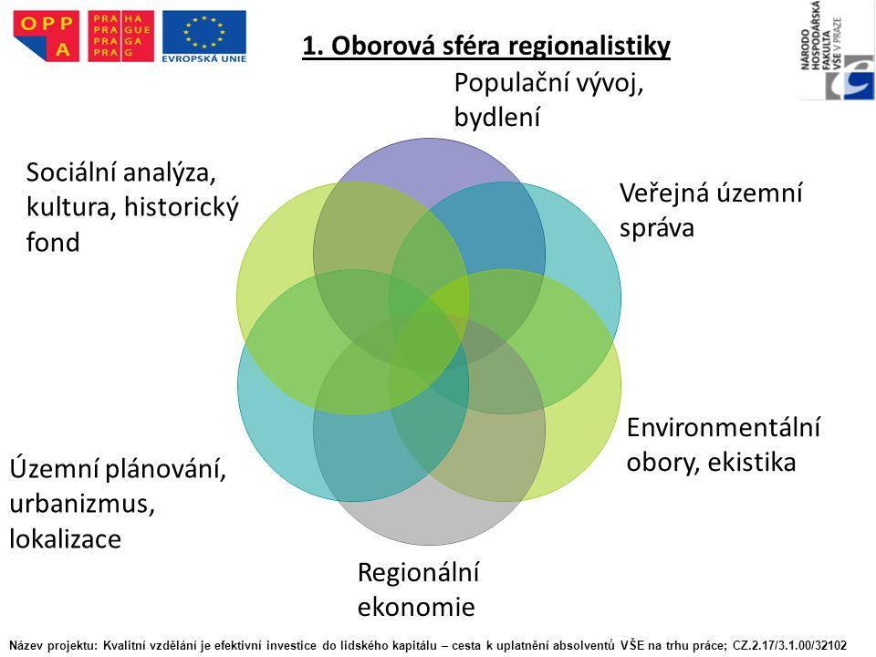 1. Oborová sféra regionalistiky Populační vývoj, bydlení Veřejná územní správa Environmentální obory, ekistika Regionální ekonomie Územní plánování, u