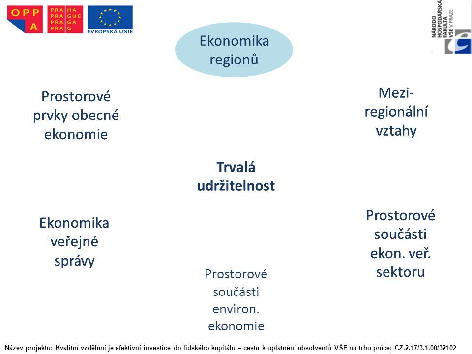 Prostorové prvky obecné ekonomie Mezi- regionální vztahy Trvalá udržitelnost Ekonomika veřejné správy Prostorové součásti ekon.