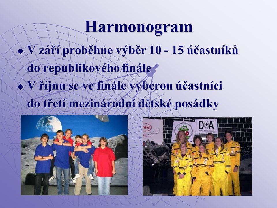 Harmonogram  V září proběhne výběr 10 - 15 účastníků do republikového finále  V říjnu se ve finále vyberou účastníci do třetí mezinárodní dětské pos