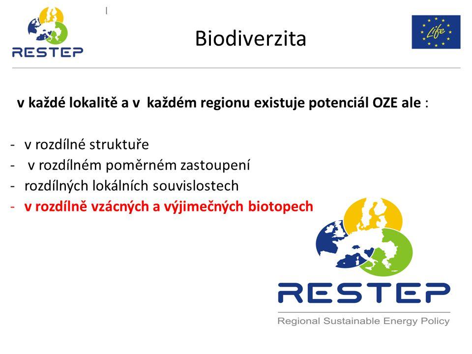 v každé lokalitě a v každém regionu existuje potenciál OZE ale : -v rozdílné struktuře - v rozdílném poměrném zastoupení -rozdílných lokálních souvislostech -v rozdílně vzácných a výjimečných biotopech Biodiverzita