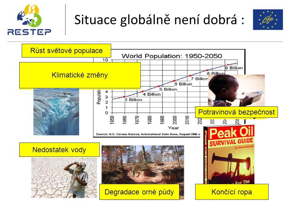 Klimatické změny Nedostatek vody Degradace orné půdy Růst světové populace Potravinová bezpečnost Končící ropa Situace globálně není dobrá :