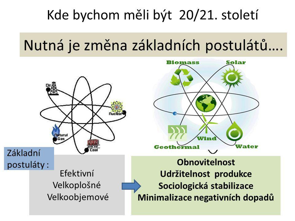Kde bychom měli být 20/21. století Nutná je změna základních postulátů….